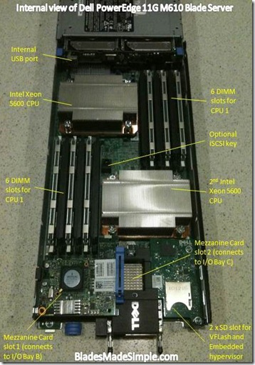 Dell PowerEdge 11G M610 - internal view (with labels)