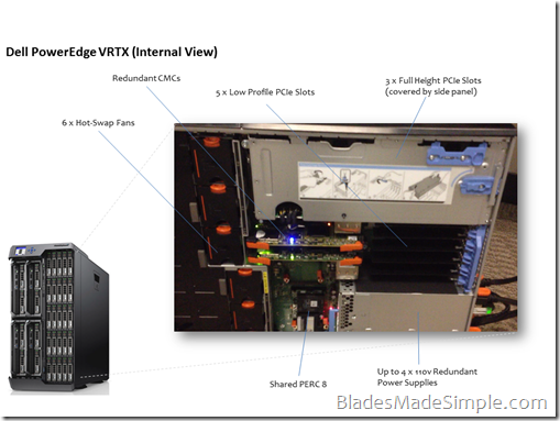 PowerEdge VRTX - Internal Overview