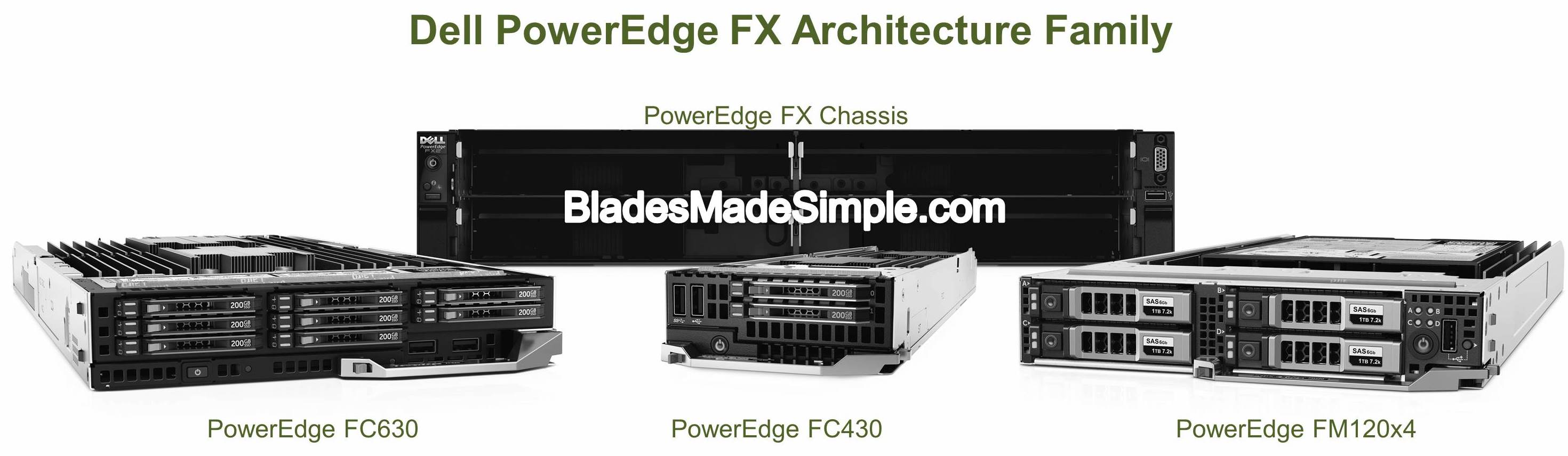 Dell PowerEdge FX Architecture Family
