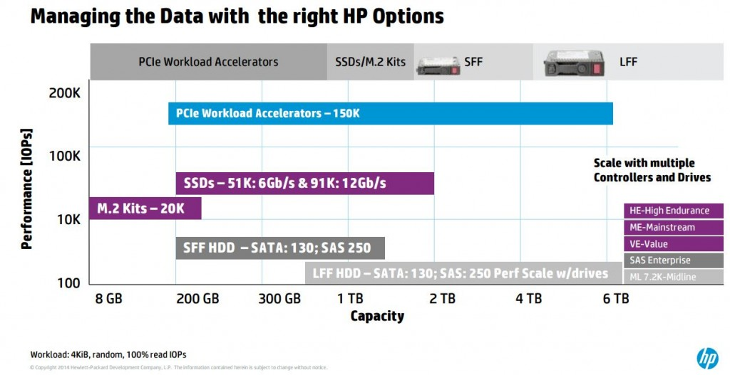 HP Media Options